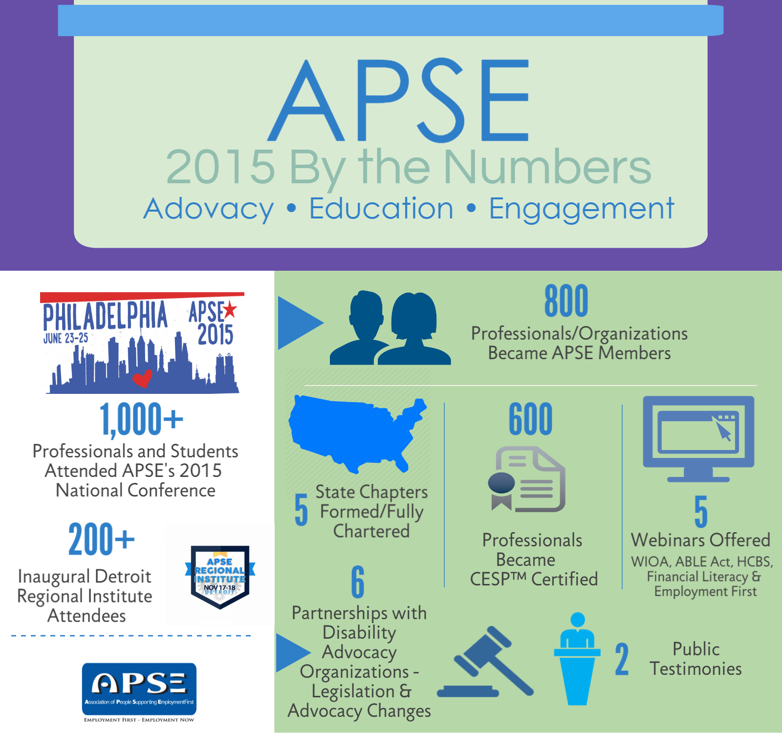 apse-2015-review high res