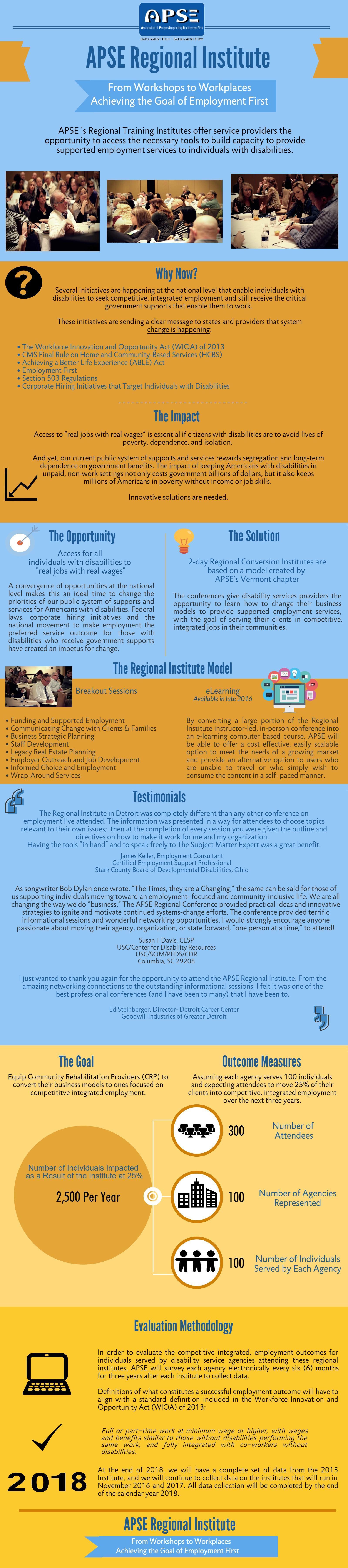 ri-general-presentation